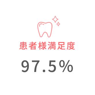 患者様満足度97.5%